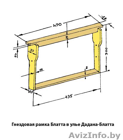 Сделать своими руками пчелиные рамки
